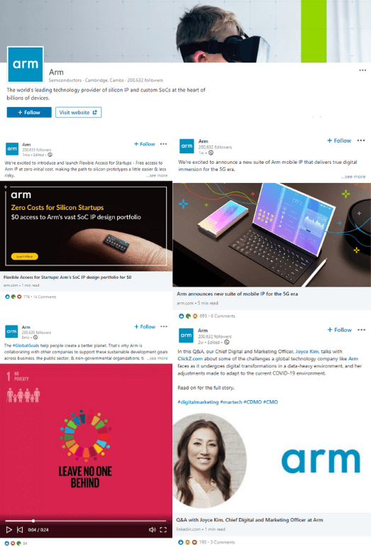 B2B LinkedIn Account Content