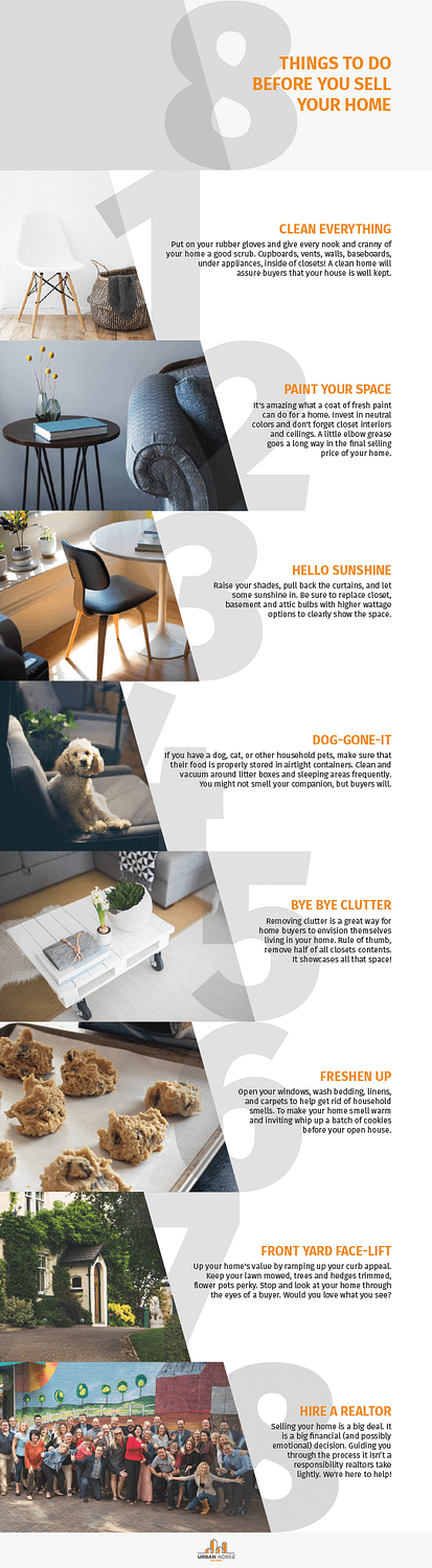 Urban-Acres-Sell-Your-Home-Infographic